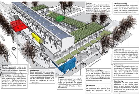 008 Green Urban Community 01